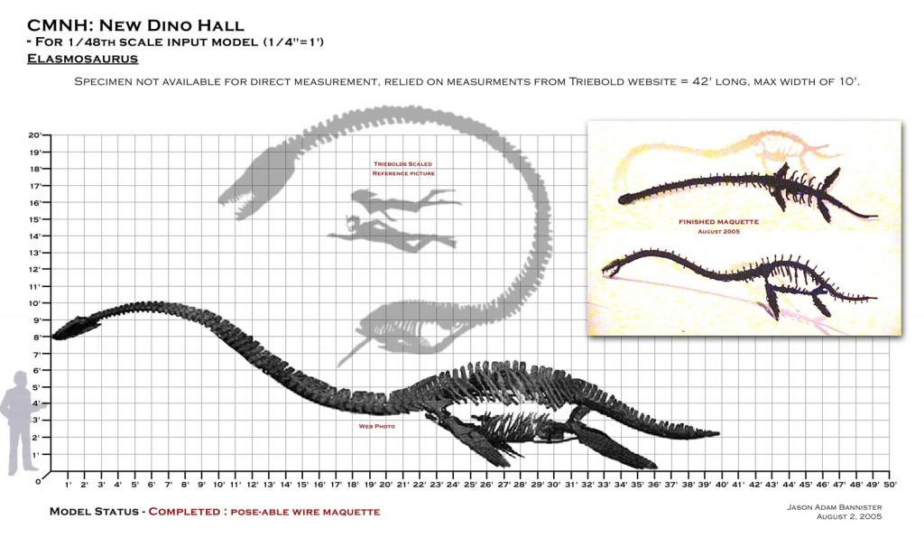 48th[1].Elasmosaurus - Mechanimal